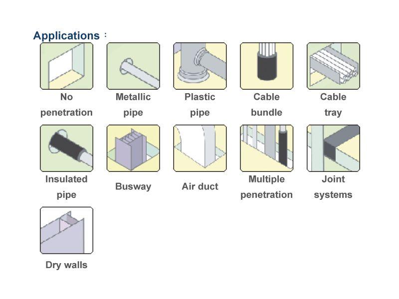 Fire barrier penetration tracking