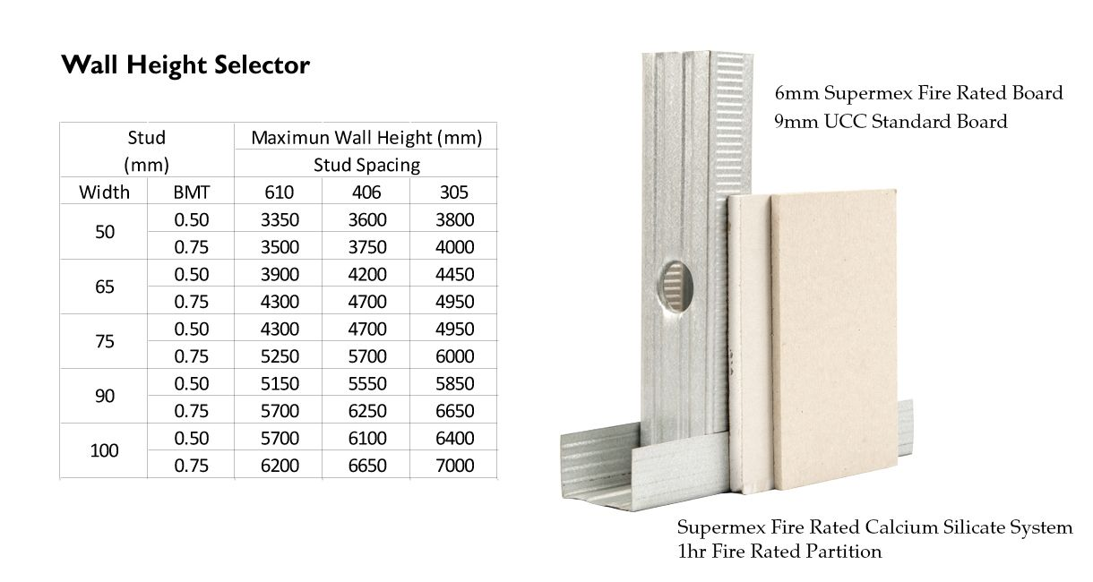 Fire Rated Gypsum Board : Supermex fire rated calcium silicate system in singapore